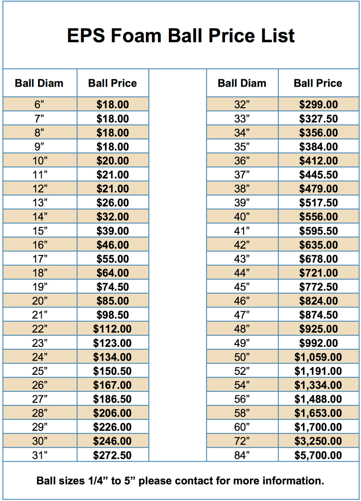 Full price list for Shape Innovation, Inc Styrofoam Balls/Spheres.