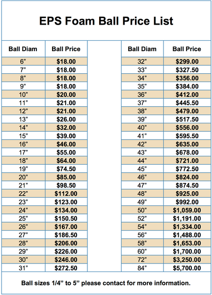 EPS Balls, Styrofoam Spheres price list by Shape Innovation, Inc. Atlanta, GA