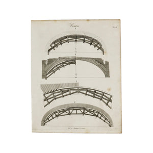 "Centres Plate 11  Antique 1820 Engraving from ""The Modern Encyclopedia: The Latest Discoveries in each Department of Knowledge.""  1820s etching depicting cross-sections of various arches.  Measures 10.5 x 8.25 inches."