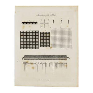 "Instruction of the Blind  Antique 1820 Engraving from ""The Modern Encyclopedia: The Latest Discoveries in each Department of Knowledge.""  1820s etching depicting early tools for Braille.  Measures 10.5 x 8.25 inches."