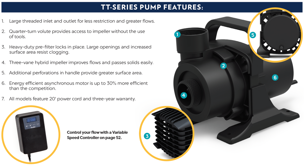 Atlantic TT-Series Pump - TT1500