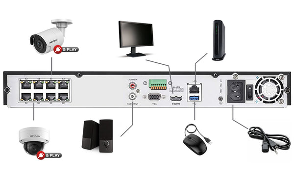 Hikvision DS-7608NI-I2/8P 8 Channel Network Video Recorder