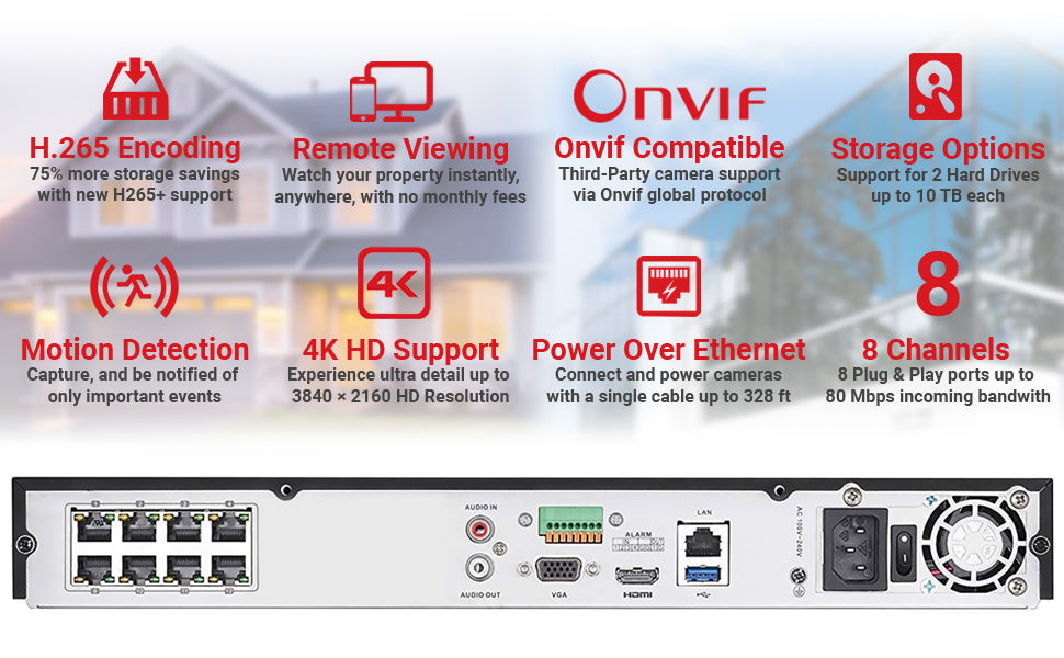 HIKVISION 7600 Network Video Recorder DS-7608NI-I2/8P