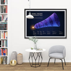 Ezposterprints - Big Bang Theory Illustration - Metric Expansion of Space Poster - 48x32 ambiance display photo sample