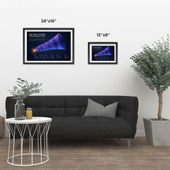 Ezposterprints - Big Bang Theory Illustration - Metric Expansion of Space Poster ambiance display photo sample