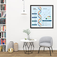 Ezposterprints - Facts About DNA Poster - 32x32 ambiance display photo sample