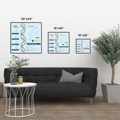 Ezposterprints - Facts About DNA Poster ambiance display photo sample