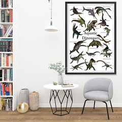 Ezposterprints - Aquatic Dinosaurs - The World's Dinosaur Families Posters Collection - 32x48 ambiance display photo sample