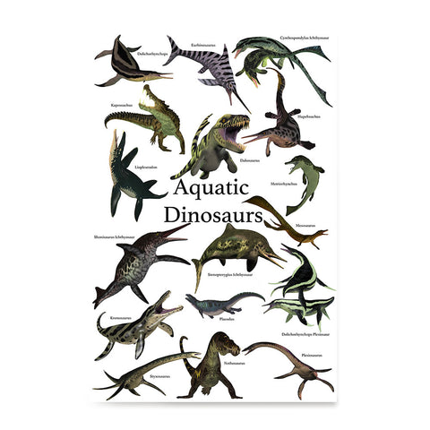 Ezposterprints - Aquatic Dinosaurs - The World's Dinosaur Families Posters Collection