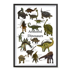Ezposterprints - Armored Dinosaurs - The World's Dinosaur Families Posters Collection ambiance display photo sample