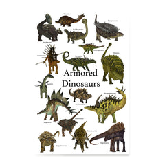 Ezposterprints - Armored Dinosaurs - The World's Dinosaur Families Posters Collection