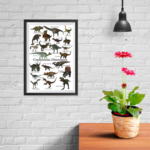 Ezposterprints - Cretaceous Dinosaurs - The World's Dinosaur Families Posters Collection - 08x12 ambiance display photo sample