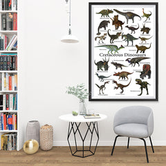 Ezposterprints - Cretaceous Dinosaurs - The World's Dinosaur Families Posters Collection - 32x48 ambiance display photo sample