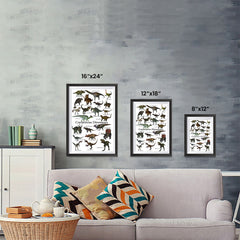 Ezposterprints - Cretaceous Dinosaurs - The World's Dinosaur Families Posters Collection ambiance display photo sample