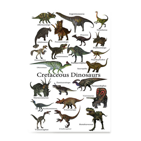 Ezposterprints - Cretaceous Dinosaurs - The World's Dinosaur Families Posters Collection