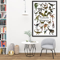 Ezposterprints - Feathered Dinosaurs - The World's Dinosaur Families Posters Collection - 32x48 ambiance display photo sample