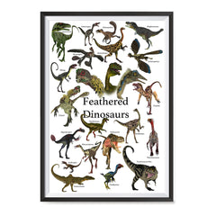 Ezposterprints - Feathered Dinosaurs - The World's Dinosaur Families Posters Collection ambiance display photo sample