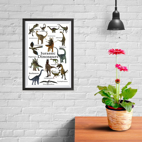 Ezposterprints - Jurassic Dinosaurs - The World's Dinosaur Families Posters Collection - 08x12 ambiance display photo sample