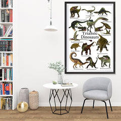 Ezposterprints - Triassic Dinosaurs - The World's Dinosaur Families Posters Collection - 32x48 ambiance display photo sample