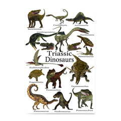 Ezposterprints - Triassic Dinosaurs - The World's Dinosaur Families Posters Collection
