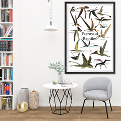 Ezposterprints - Pterosaur Reptiles Dinosaurs - The World's Dinosaur Families Posters Collection - 32x48 ambiance display photo sample
