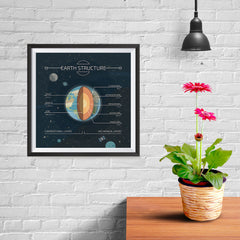 Ezposterprints - Structure of The Earth Square Poster - 10x10 ambiance display photo sample