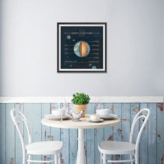Ezposterprints - Structure of The Earth Square Poster - 16x16 ambiance display photo sample