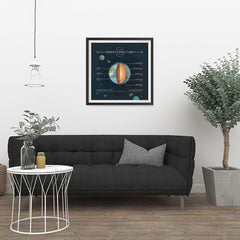 Ezposterprints - Structure of The Earth Square Poster - 24x24 ambiance display photo sample