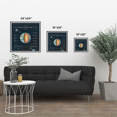 Ezposterprints - Structure of The Earth Square Poster ambiance display photo sample