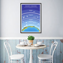 Ezposterprints - The Earth's Atmosphere Poster - 12x18 ambiance display photo sample