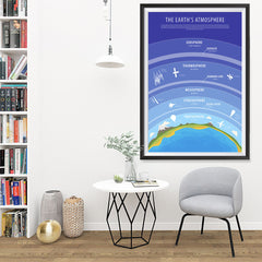 Ezposterprints - The Earth's Atmosphere Poster - 32x48 ambiance display photo sample