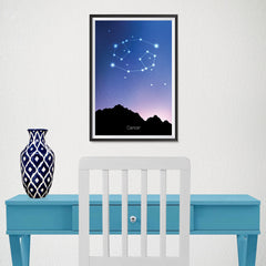 Ezposterprints - Horoscope Posters: Cancer - 12x18 ambiance display photo sample