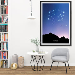 Ezposterprints - Horoscope Posters: Cancer - 32x48 ambiance display photo sample