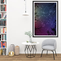 Ezposterprints - Horoscope Posters: Sagittarius - 32x48 ambiance display photo sample