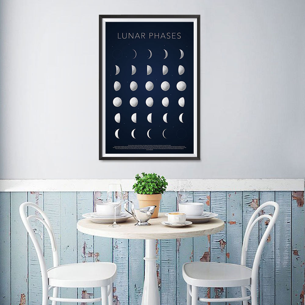 Ezposterprints - Lunar Phases Poster - 12x18 ambiance display photo sample