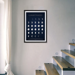 Ezposterprints - Lunar Phases Poster - 16x24 ambiance display photo sample