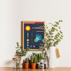 Ezposterprints - Outer Space Infographics - 12x16 ambiance display photo sample