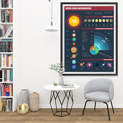 Ezposterprints - Outer Space Infographics - 36x48 ambiance display photo sample