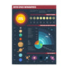 Ezposterprints - Outer Space Infographics