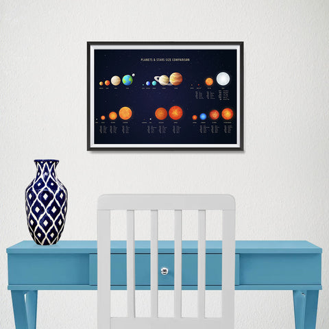 Ezposterprints - Planet And Stars Size Comparision Poster - 18x12 ambiance display photo sample