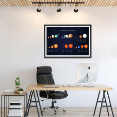 Ezposterprints - Planet And Stars Size Comparision Poster - 36x24 ambiance display photo sample