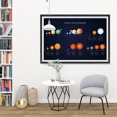 Ezposterprints - Planet And Stars Size Comparision Poster - 48x32 ambiance display photo sample