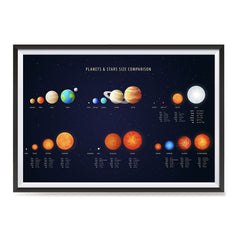 Ezposterprints - Planet And Stars Size Comparision Poster ambiance display photo sample