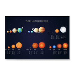 Ezposterprints - Planet And Stars Size Comparision Poster