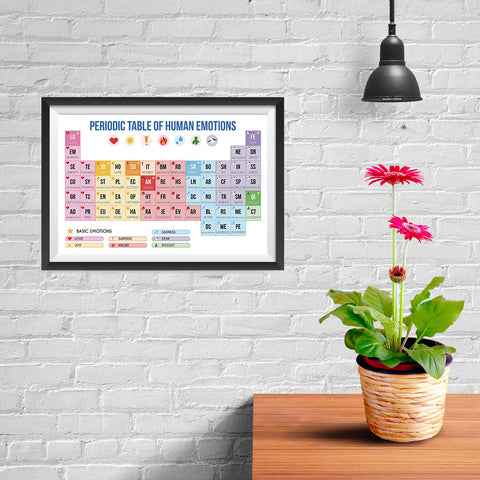 Ezposterprints - Periodic Table of Emotions - 12x08 ambiance display photo sample