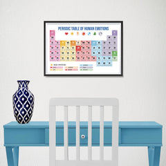 Ezposterprints - Periodic Table of Emotions - 18x12 ambiance display photo sample