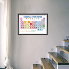 Ezposterprints - Periodic Table of Emotions - 24x16 ambiance display photo sample