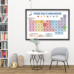 Ezposterprints - Periodic Table of Emotions - 48x32 ambiance display photo sample