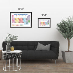 Ezposterprints - Periodic Table of Emotions ambiance display photo sample