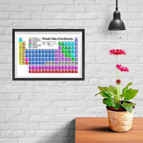Ezposterprints - Periodic Table - Classic Colors - 12x08 ambiance display photo sample